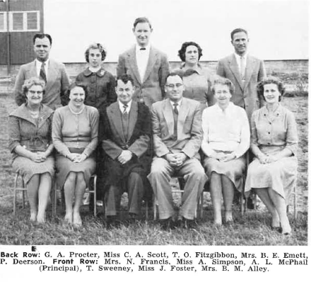 Foundation Staff Spotswood College 1960
